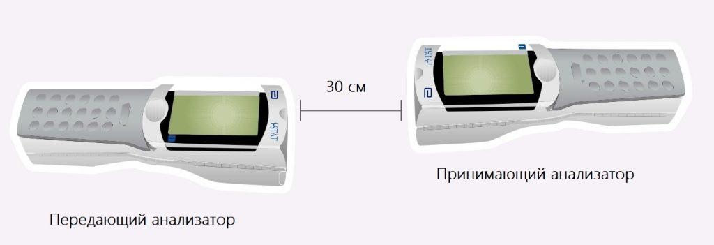 infrared sensor on the I-stat device